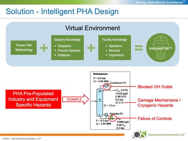 Intelligent-PHA-blog-graphic-3