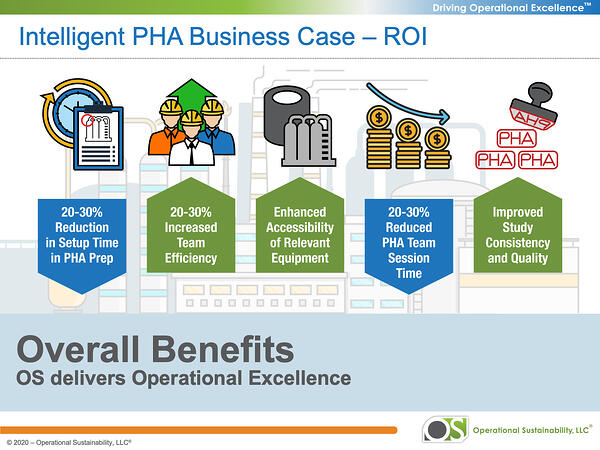 Intelligent-PHA-blog-graphic-4