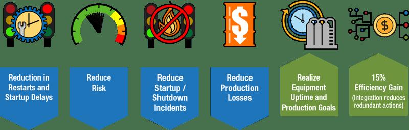 PSSR-Benefits
